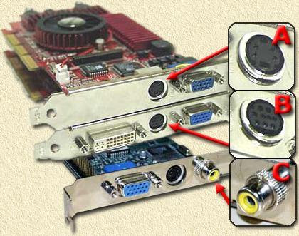 S-Video - 4 RCA (желтый,